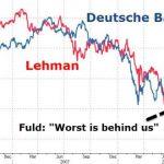 Ny finanskrise truer: Kollaps i Deutsche Bank kan blive værre end Lehman Brothers. Måske.