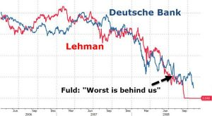 deutsche-bank-aktiekurs