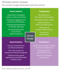 klima-aktion-mosaik