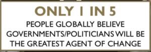 mistillid-til-politikere