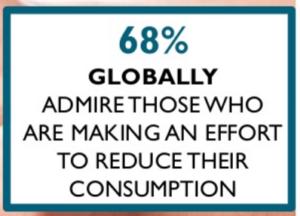 reducer-forbrug