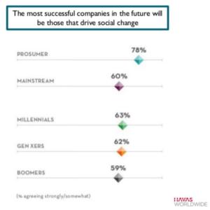virksomheders-succes