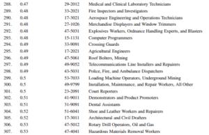 automation-jobs-medium-risk