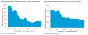 ledighed-risiko-uddannelse-loen