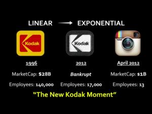 new-kodak-moment
