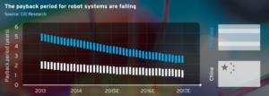payback-robotsystemer
